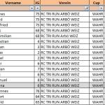 Laufen -rtr-weiz-blc_gasen_2013-150x150-BLC Gasen 2013